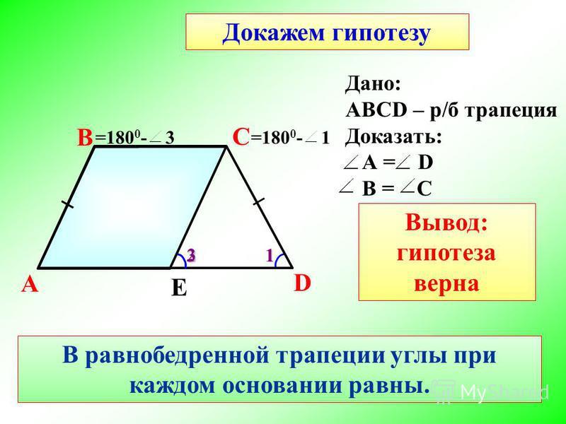 12 Докажем гипотезу A В С D В равнобедренной трапеции углы при каждом основании равны. Е3 =180 0 - 3=180 0 - 1 Дано: АВСD – р/б трапеция Доказать: А = D B = C Вывод: гипотеза верна