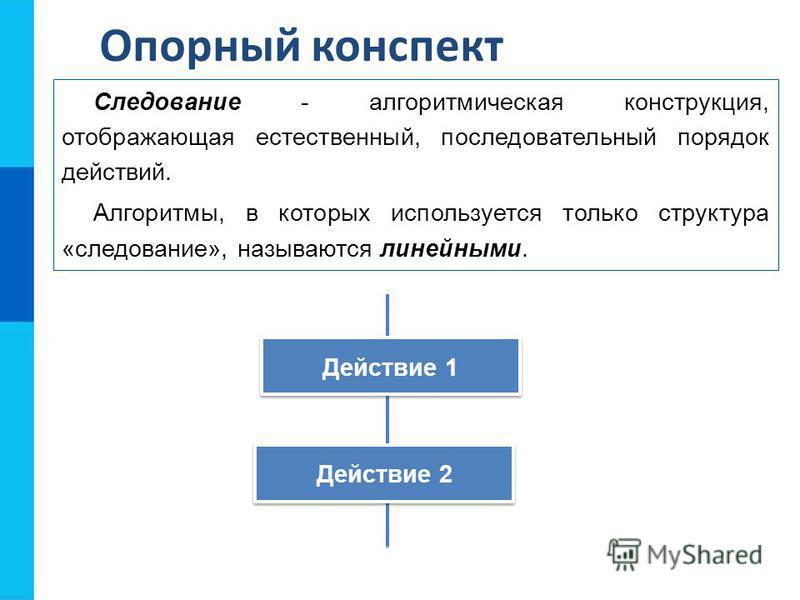 Опорный конспект Следование - алгоритмическая конструкция, отображающая естественный, последовательный порядок действий. Алгоритмы, в которых используется только структура «следование», называются линейными. Действие 1 Действие 2