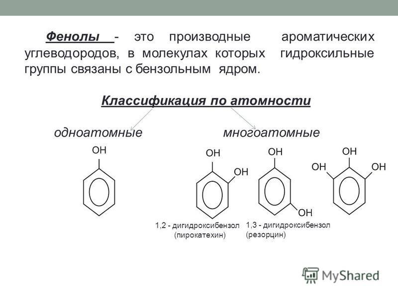 Фенолы - это производные ароматических углеводородов, в молекулах которых гидроксильные группы связаны с бензольным ядром. Классификация по атомности одноатомные многоатомные 1,2 - дигидроксибензол (пирокатехин) 1,3 - дигидроксибензол (резорцин)