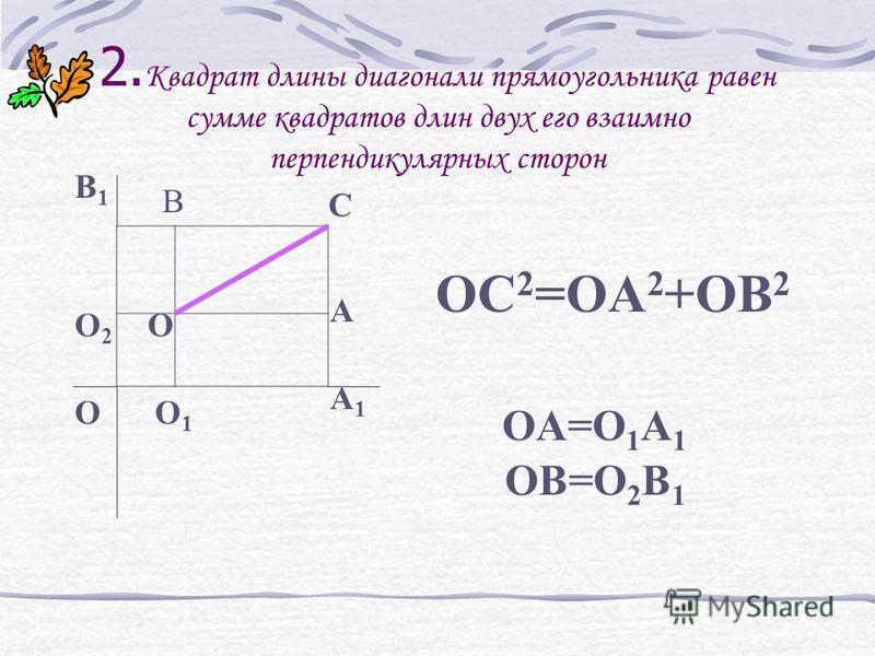 СA B BC 2 =AB 2 +AC 2 (1. В прямоугольном треугольнике квадрат длины гипотенузы равен сумме квадратов длин катетов