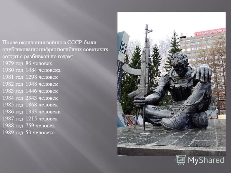 После окончания войны в СССР были опубликованы цифры погибших советских солдат с разбивкой по годам: 1979 год 86 человек 1980 год 1484 человека 1981 год 1298 человек 1982 год 1948 человек 1983 год 1446 человек 1984 год 2343 человек 1985 год 1868 чело