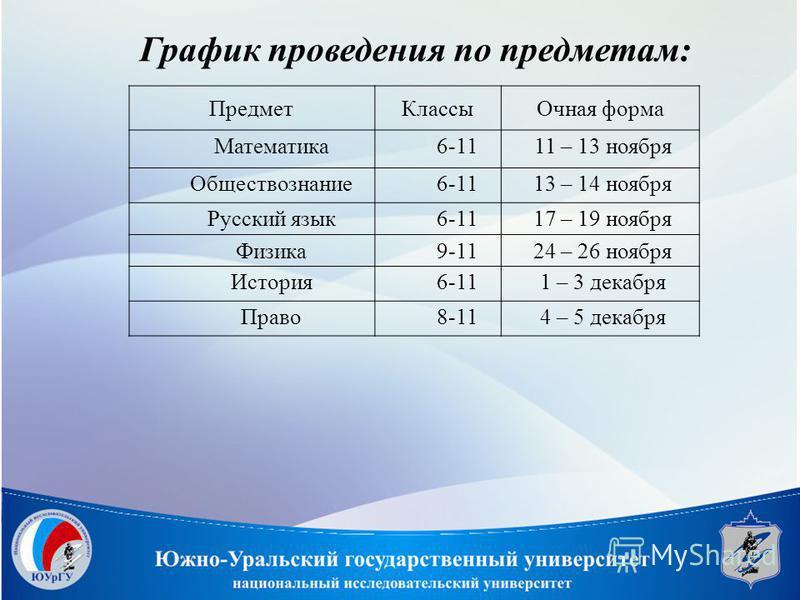 Предмет КлассыОчная форма Математика 6-1111 – 13 ноября Обществознание 6-1113 – 14 ноября Русский язык 6-1117 – 19 ноября Физика 9-1124 – 26 ноября История 6-111 – 3 декабря Право 8-114 – 5 декабря График проведения по предметам: