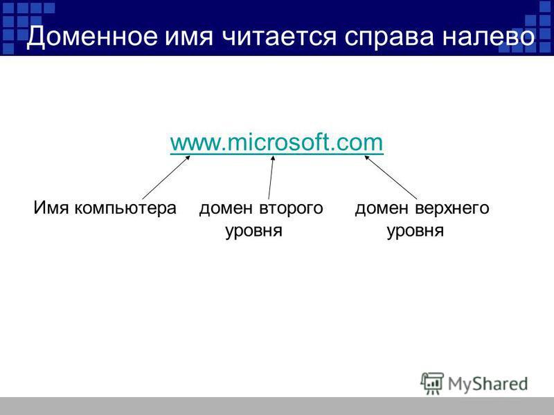 Доменное имя читается справа налево www.microsoft.com Имя компьютера домен второго домен верхнего уровня уровня