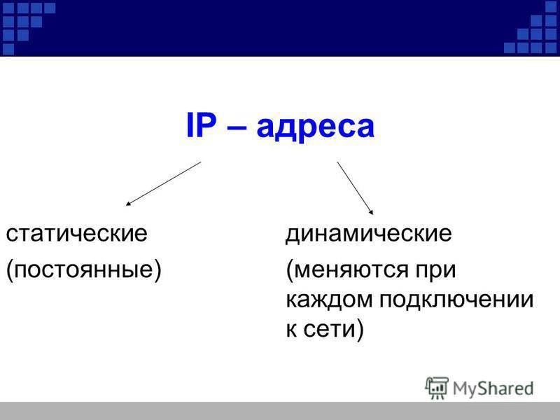 IP – адреса статические динамические (постоянные)(меняются при каждом подключении к сети)