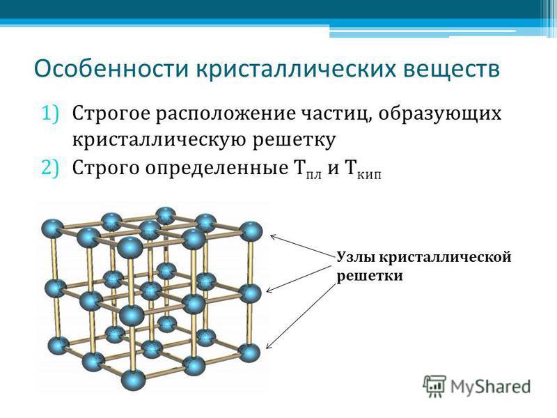 Особенности кристаллических веществ 1)Строгое расположение частиц, образующих кристаллическую решетку 2)Строго определенные Т пл и Т кип Узлы кристаллической решетки