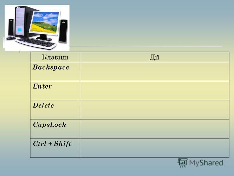 ПРОБЛЕМНА СИТУАЦІЯ 1. Використовуючи даний текст, перемістити кнопками керування курсора в кінець першого речення. Натиснути декілька раз кнопку Backspace. Упевнитися в дії цієї кнопки і занести результати в таблицю. 2.Перемістити в кінець другого ре