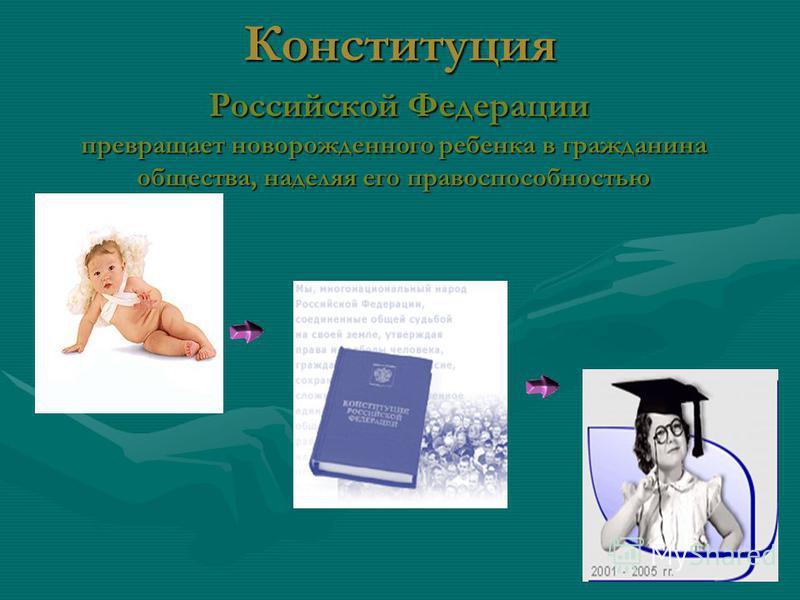 Конституция Российской Федерации превращает новорожденного ребенка в гражданина общества, наделяя его правоспособностью Конституция Российской Федерации превращает новорожденного ребенка в гражданина общества, наделяя его правоспособностью