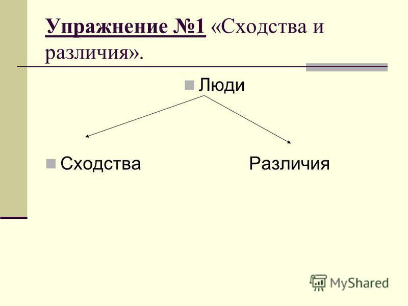 Упражнение 1 «Сходства и различия». Люди Сходства Различия