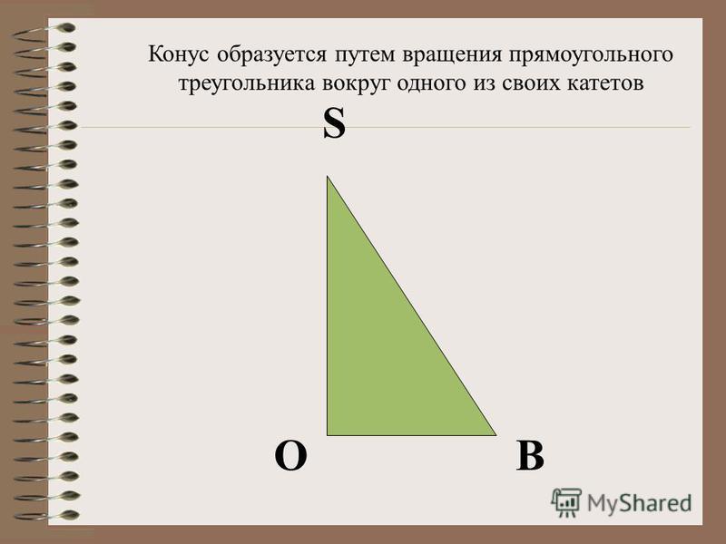 OB S Конус образуется путем вращения прямоугольного треугольника вокруг одного из своих катетов