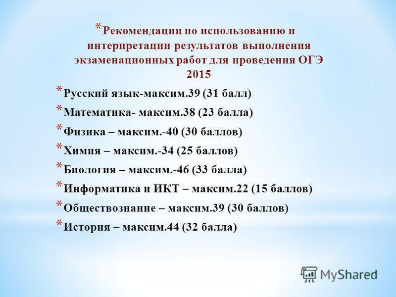 * Рекомендации по использованию и интерпретации результатов выполнения экзаменационных работ для проведения ОГЭ 2015 * Русский язык-максим.39 (31 балл) * Математика- максим.38 (23 балла) * Физика – максим.-40 (30 баллов) * Химия – максим.-34 (25 балл
