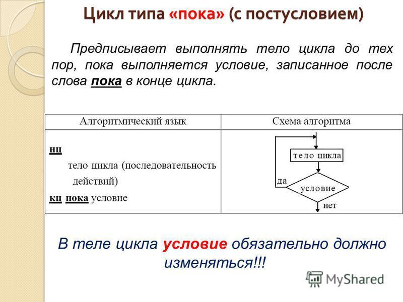 Цикл типа « пока » ( с постусловием ) Предписывает выполнять тело цикла до тех пор, пока выполняется условие, записанное после слова пока в конце цикла. В теле цикла условие обязательно должно изменяться!!!
