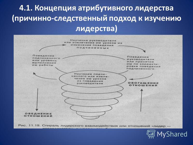 4.1. Концепция атрибутивного лидерства (причинно-следственный подход к изучению лидерства)