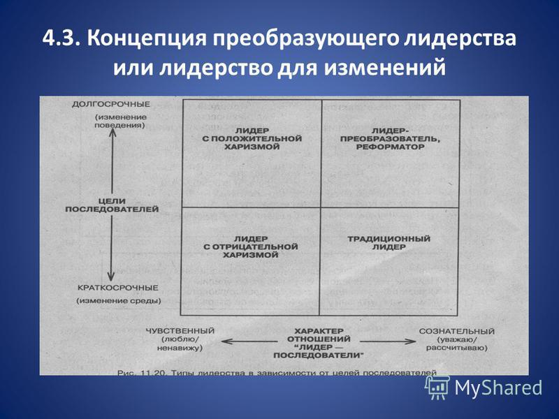 4.3. Концепция преобразующего лидерства или лидерство для изменений