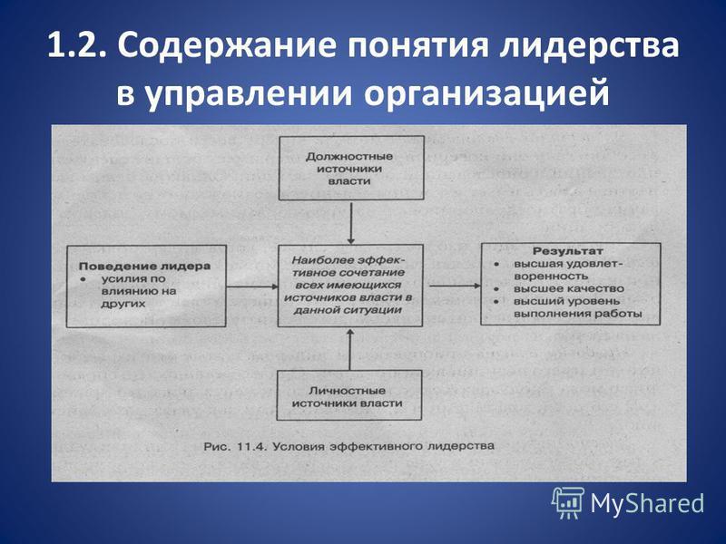 1.2. Содержание понятия лидерства в управлении организацией