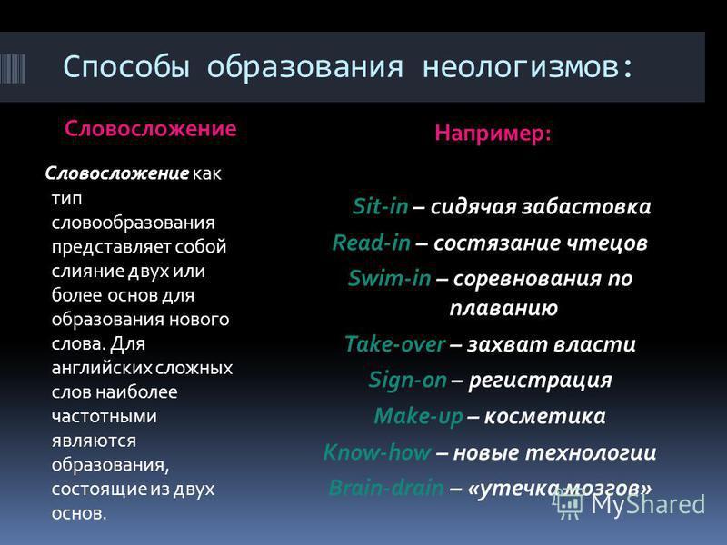 Способы образования неологизмов: Словосложение Например: Словосложение как тип словообразования представляет собой слияние двух или более основ для образования нового слова. Для английских сложных слов наиболее частотными являются образования, состоя