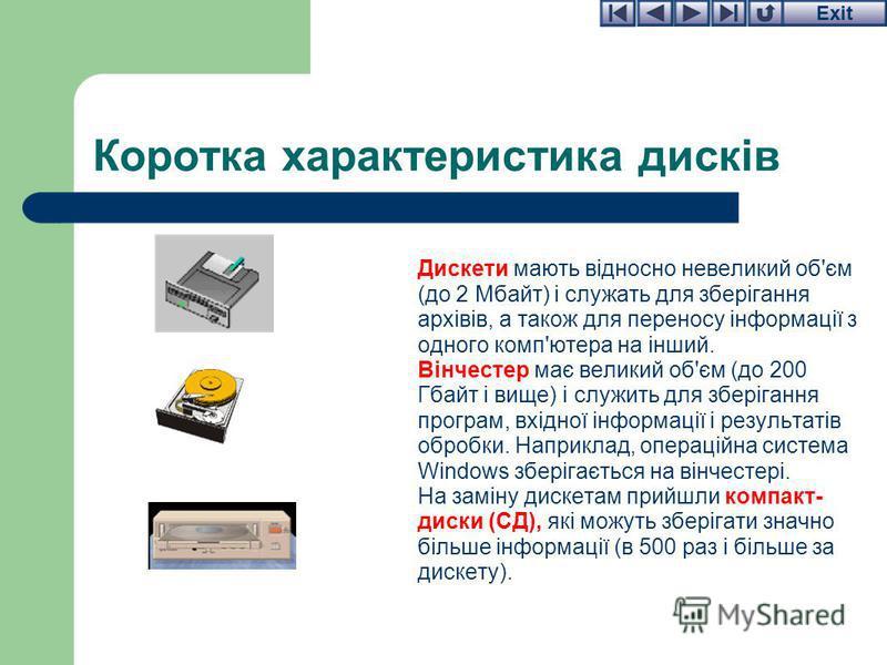 Exit Коротка характеристика дисків Дискети мають відносно невеликий об'єм (до 2 Мбайт) і служать для зберігання архівів, а також для переносу інформації з одного комп'ютера на інший. Вінчестер має великий об'єм (до 200 Гбайт і вище) і служить для збе