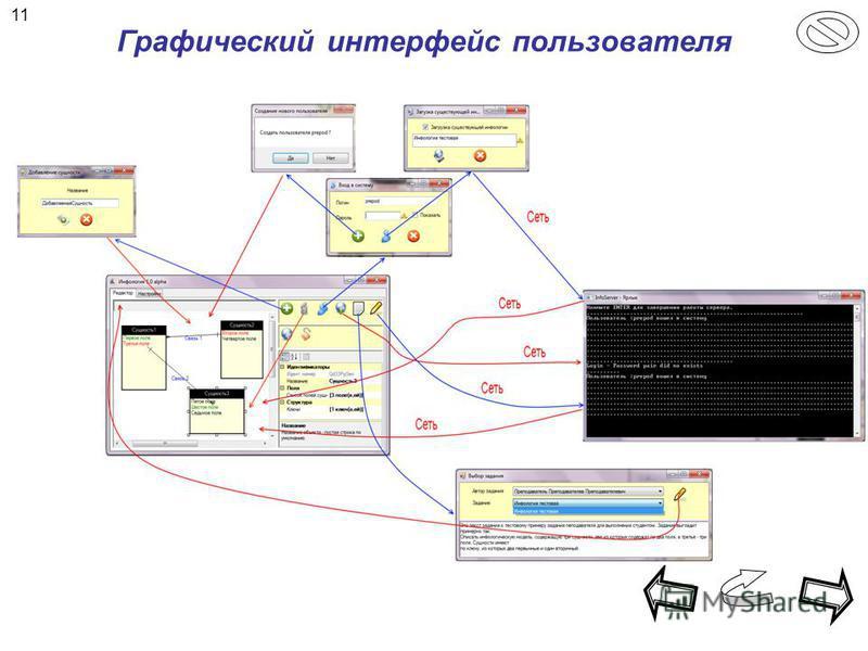 Графический интерфейс пользователя 11