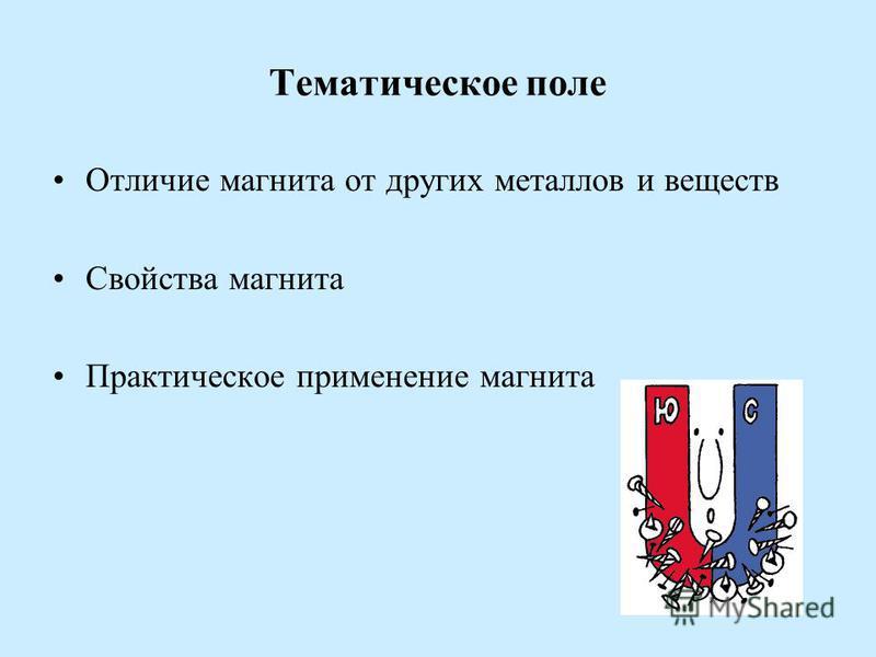 Тематическое поле Отличие магнита от других металлов и веществ Свойства магнита Практическое применение магнита