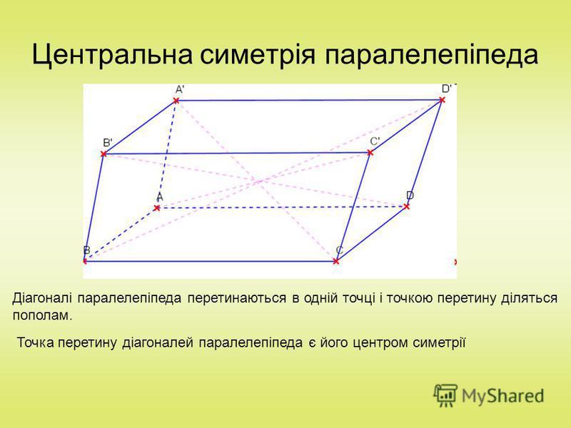 Центральна симетрія паралелепіпеда Діагоналі паралелепіпеда перетинаються в одній точці і точкою перетину діляться пополам. Точка перетину діагоналей паралелепіпеда є його центром симетрії