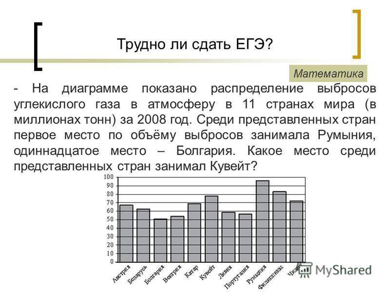 Трудно ли сдать ЕГЭ? - На диаграмме показано распределение выбросов углекислого газа в атмосферу в 11 странах мира (в миллионах тонн) за 2008 год. Среди представленных стран первое место по объёму выбросов занимала Румыния, одиннадцатое место – Болга