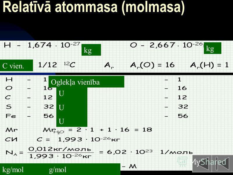27/07/20159 Relatīvā atommasa (molmasa) kg C vien. UUUUUU kg/mol g/mol Oglekļa vienība