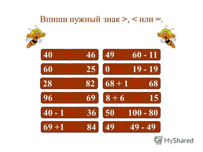 40 4649 60 - 11 0 19 - 1960 25 68 + 1 68 8 + 6 15 28 82 96 69 <= >= < > > < 50 100 - 8040 - 1 36 49 49 - 4969 +1 84 >> <> Впиши нужный знак >, < или =.