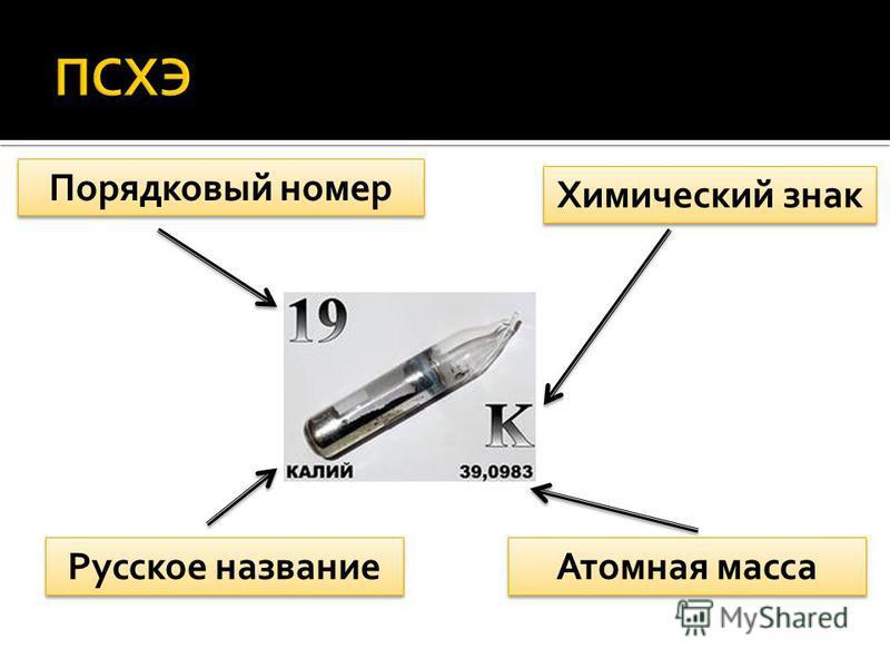 Порядковый номер Атомная масса Русское название Химический знак