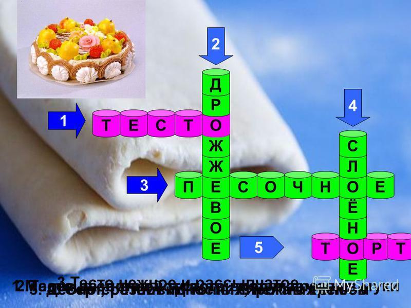 Е ОТРТ Н Ё О Л С ЕСЧНО Е О В ЕП Ж Ж О Р Д ТСТЕ 1 2 3 4 5 1. Масса различной густоты, получаемая из муки 2.Тесто, в состав которого входят дрожжи 3. Тесто нежное и рассыпчатое 4. Оно состоит из тонких, нежных слоёв 5. Десерт, разновидность пирога с кр