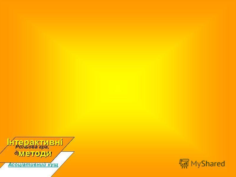 Асоціативний кущ КарусельІмітаціїОбери позиціюМозковий штурмМікрофонКолоАкваріум Робота в парах, групах Шкала думок Спрощене судове рішення Громадські слухання Рольова гра, драматизація Інтерактивніметоди