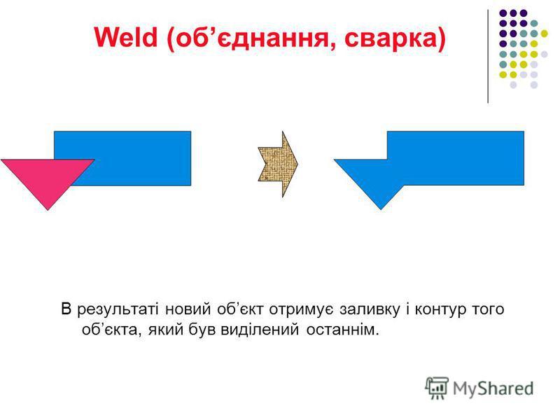 В результаті новий обєкт отримує заливку і контур того обєкта, який був виділений останнім. Weld (обєднання, сварка)