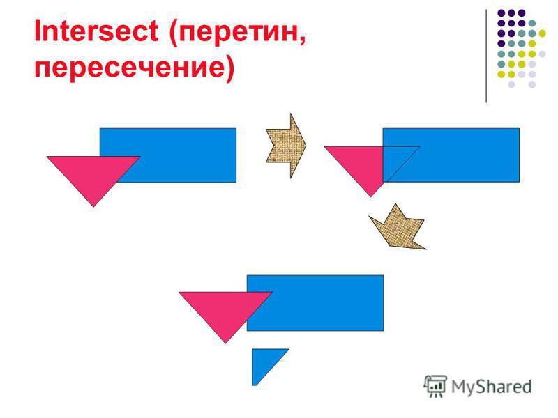 Intersect (перетин, пересечение)