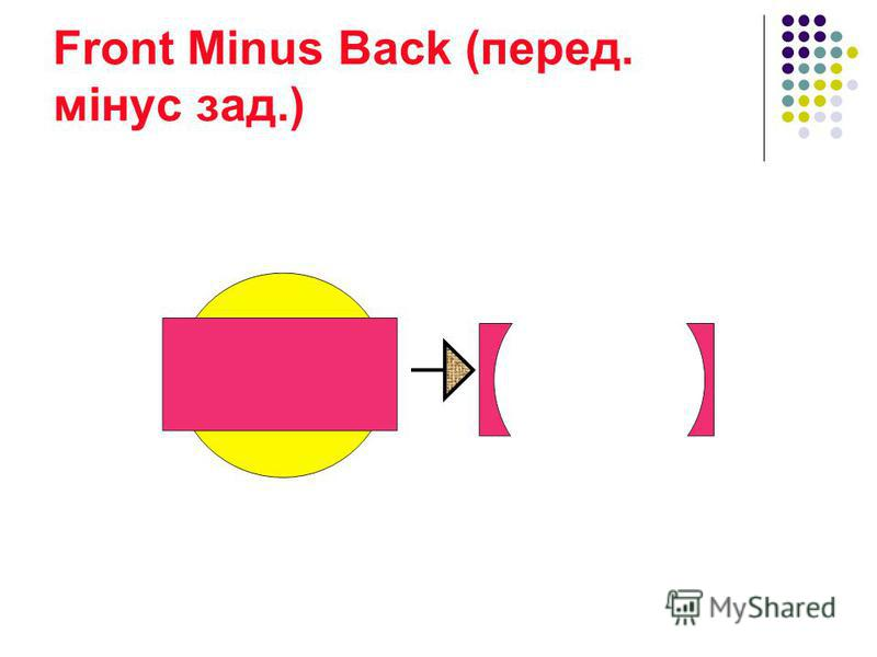 Front Minus Back (перед. мінус зад.)