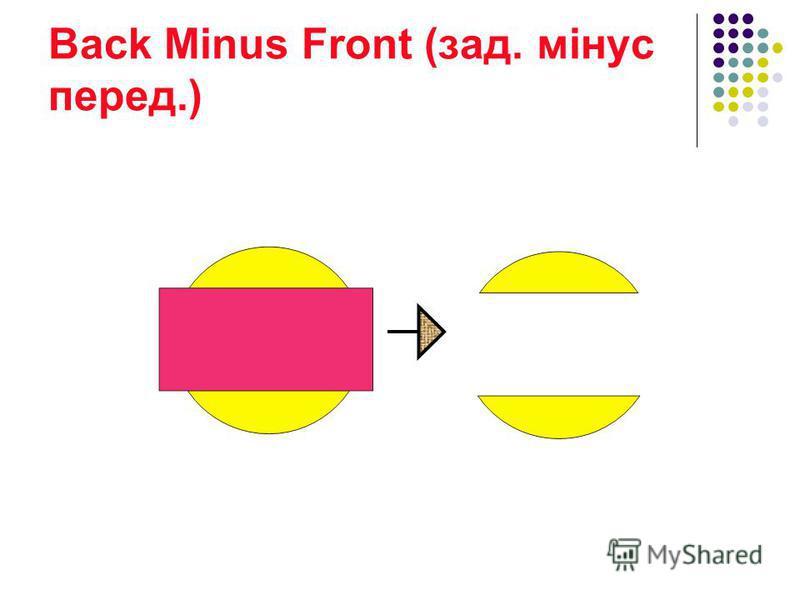 Back Minus Front (зад. мінус перед.)