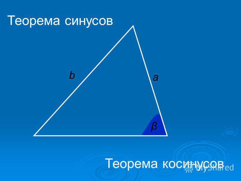 а β Теорема синусов b Теорема косинусов