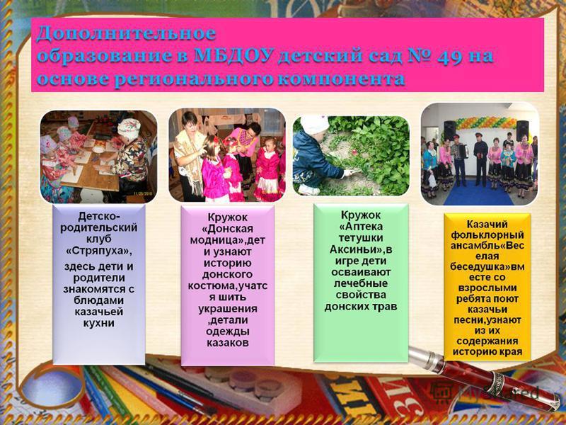 Дополнительное образование в МБДОУ детский сад 49 на основе регионального компонента