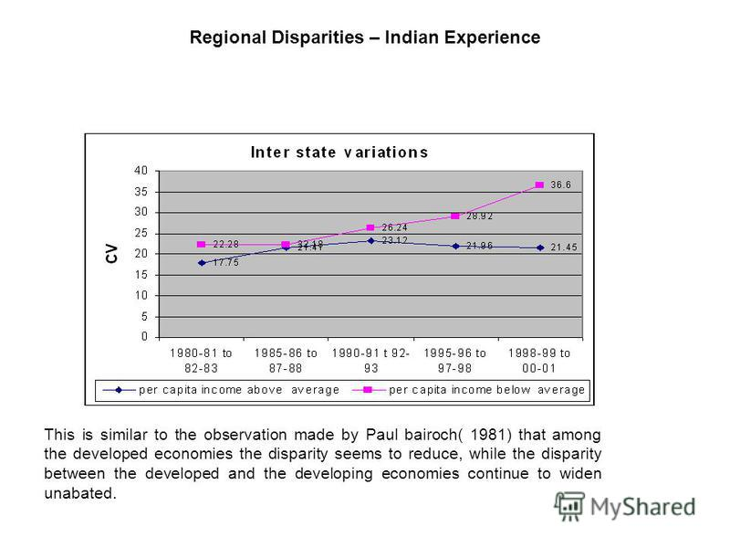 This is similar to the observation made by Paul bairoch( 1981) that among the developed economies the disparity seems to reduce, while the disparity between the developed and the developing economies continue to widen unabated. Regional Disparities –