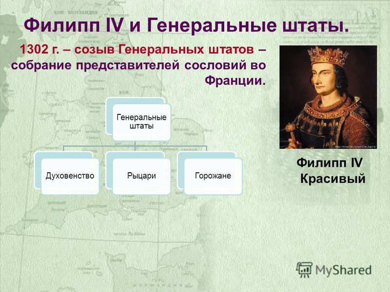 Генеральные штаты Духовенство РыцариГорожане Филипп IV и Генеральные штаты. Филипп IV Красивый 1302 г. – созыв Генеральных штатов – собрание представителей сословий во Франции.