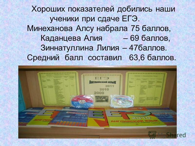 Хороших показателей добились наши ученики при сдаче ЕГЭ. Минеханова Алсу набрала 75 баллов, Каданцева Алия – 69 баллов, Зиннатуллина Лилия – 47 баллов. Средний балл составил 63,6 баллов.