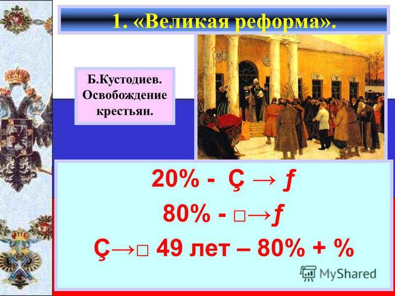 20% - Ç ƒ 80% - ƒ Ç 49 лет – 80% + % 1. «Великая реформа». Б.Кустодиев. Освобождение крестьян.