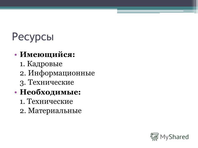 Ресурсы Имеющийся: 1. Кадровые 2. Информационные 3. Технические Необходимые: 1. Технические 2. Материальные