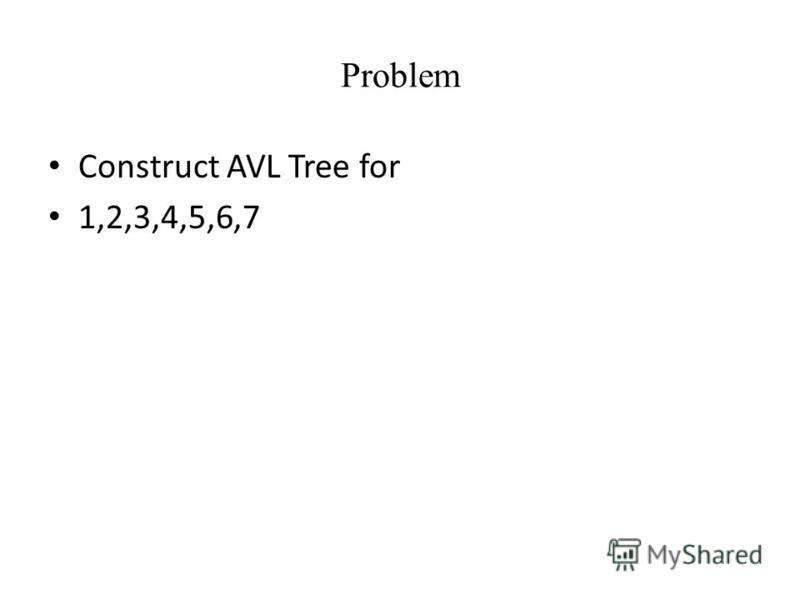 Problem Construct AVL Tree for 1,2,3,4,5,6,7