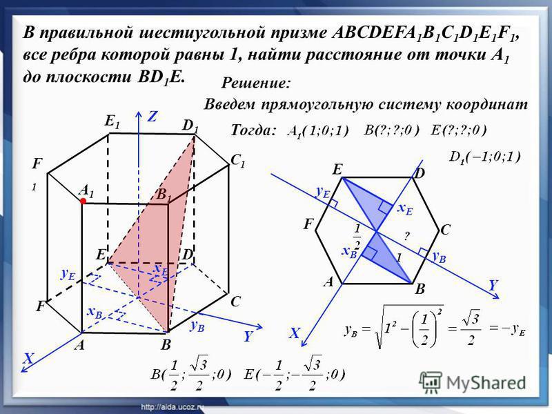B В правильной шестиугольной призме ABCDEFA 1 B 1 C 1 D 1 E 1 F 1, все ребра которой равны 1, найти расстояние от точки А 1 до плоскости ВD 1 Е. A A1A1 B1B1 C C1C1 D1D1 DE F1F1 F E1E1 F A B C D Е X Y Z X Y Введем прямоугольную систему координат Решен