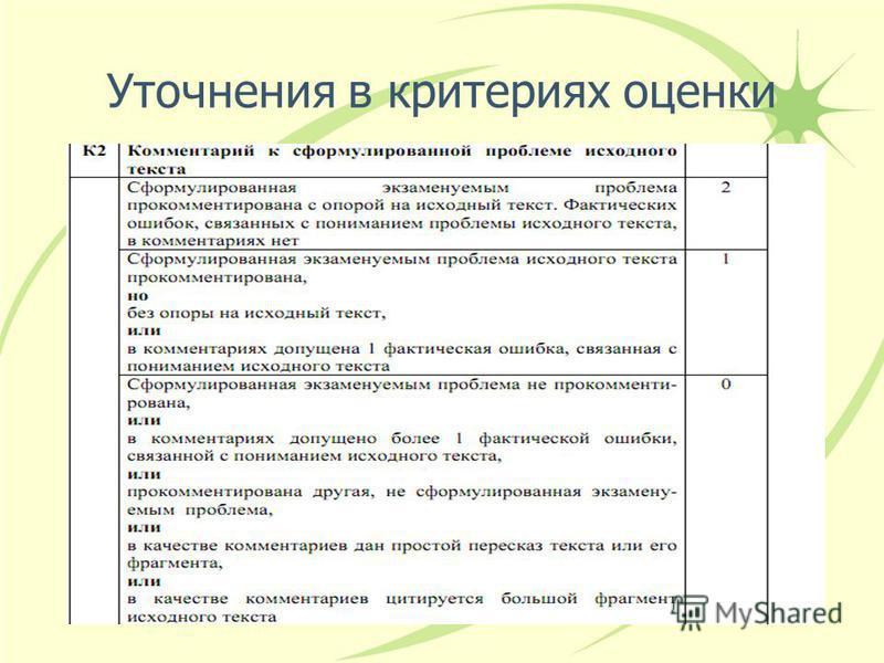 Уточнения в критериях оценки