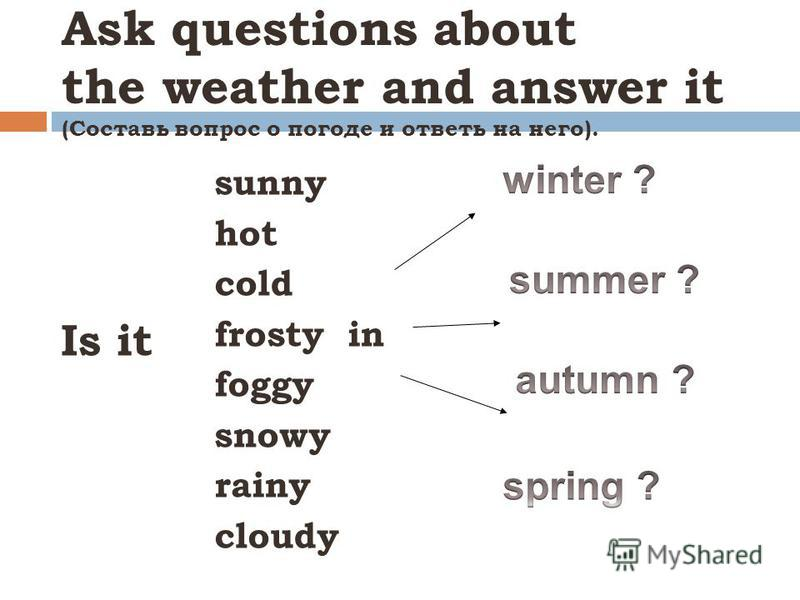Ask questions about the weather and answer it (Составь вопрос о погоде и ответь на него). Is it sunny hot cold frosty in foggy snowy rainy cloudy