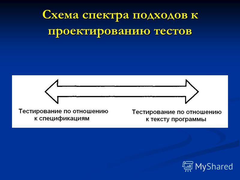 Схема спектра подходов к проектированию тестов
