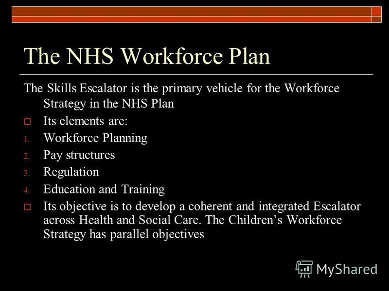 The NHS Workforce Plan The Skills Escalator is the primary vehicle for the Workforce Strategy in the NHS Plan Its elements are: 1. Workforce Planning 2. Pay structures 3. Regulation 4. Education and Training Its objective is to develop a coherent and