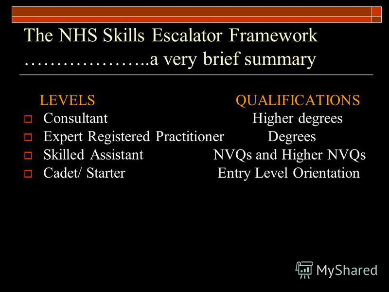 The NHS Skills Escalator Framework ………………..a very brief summary LEVELS QUALIFICATIONS Consultant Higher degrees Expert Registered Practitioner Degrees Skilled Assistant NVQs and Higher NVQs Cadet/ Starter Entry Level Orientation