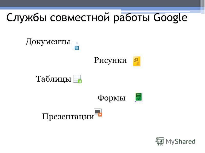 Службы совместной работы Google Документы Рисунки Таблицы Формы Презентации