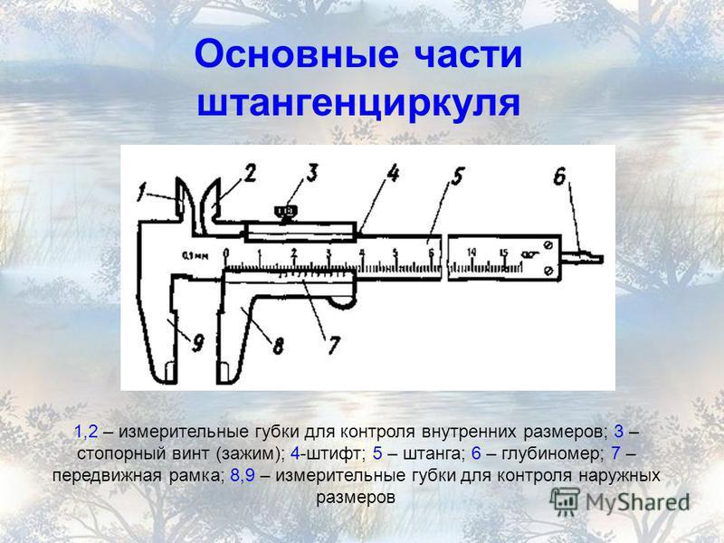 Основные части штангенциркуля 1,2 – измерительные губки для контроля внутренних размеров; 3 – стопорный винт (зажим); 4-штифт; 5 – штанга; 6 – глубиномер; 7 – передвижная рамка; 8,9 – измерительные губки для контроля наружных размеров