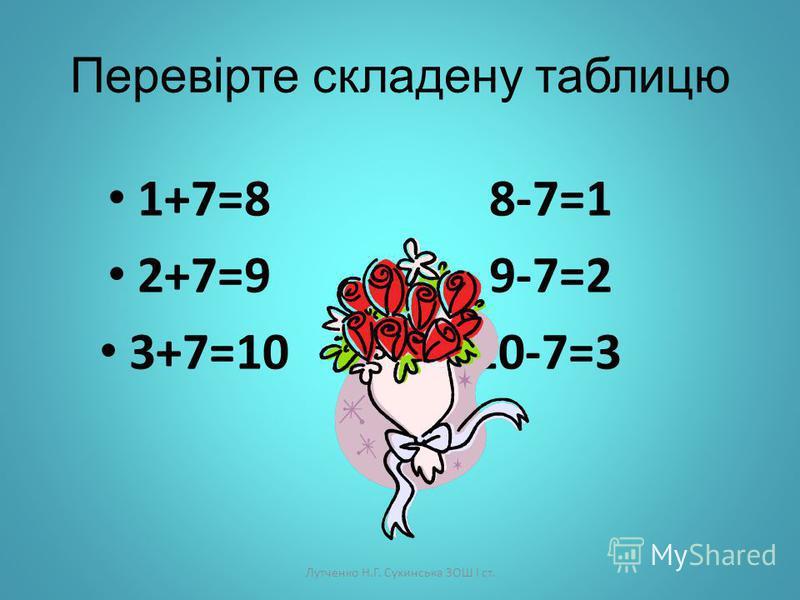 Лутченко Н.Г. Сухинська ЗОШ І ст. Підкресліть правильну відповідь 10 -7= 1 2 3